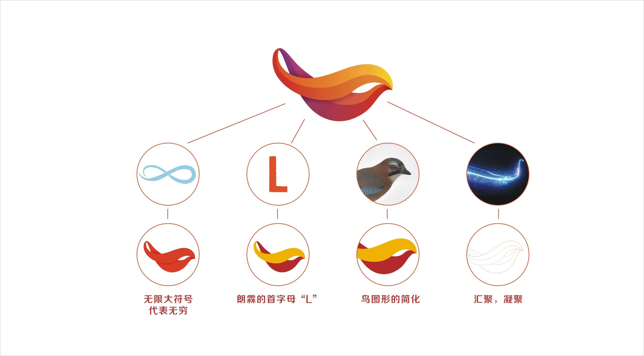 四川郎霖农业科技有限公司7