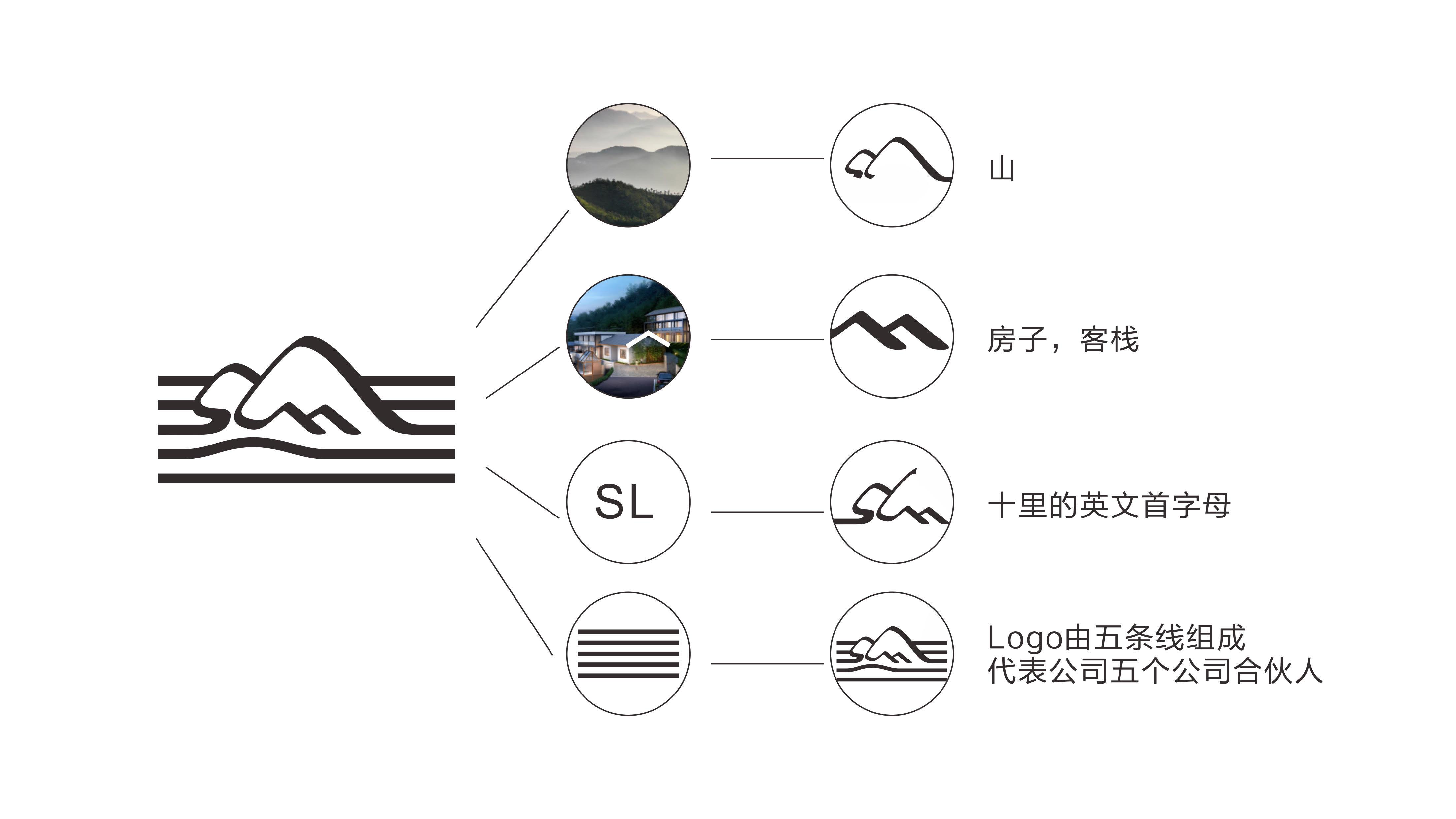 四川省十里農業科技開發有限公司3
