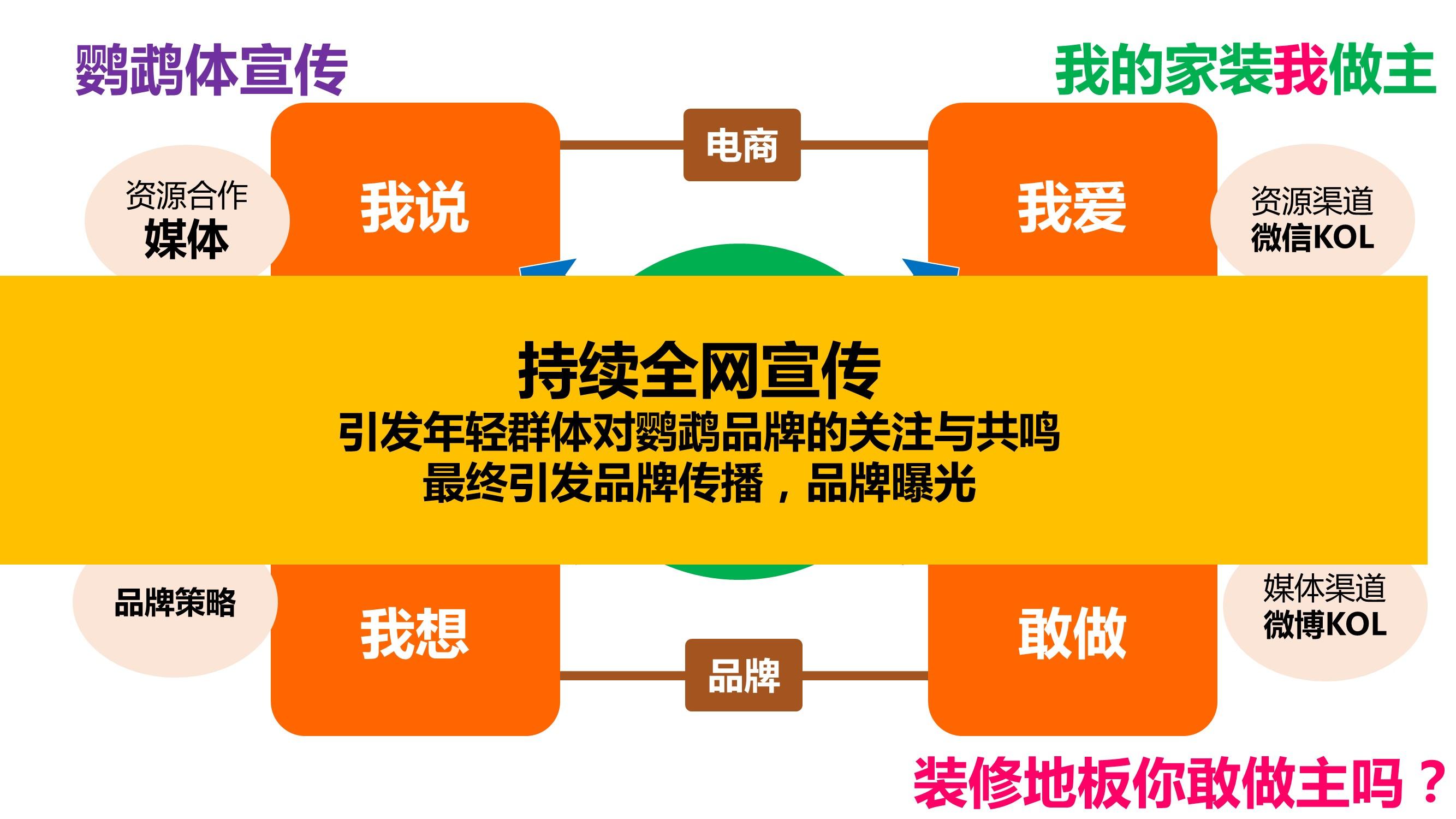 浙江裕華木業有限公司7