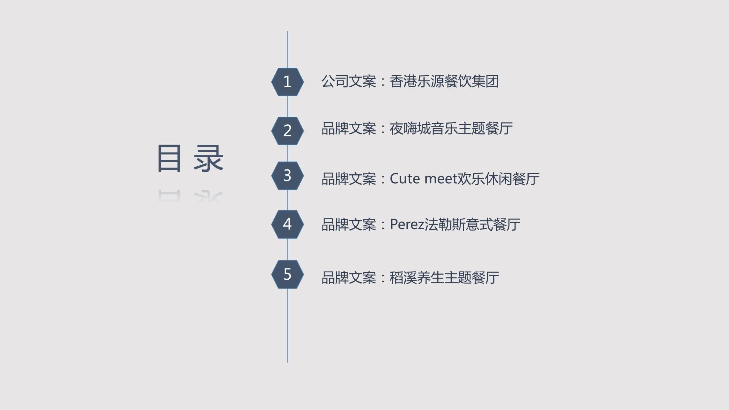 香港乐源餐饮集团有限公司2
